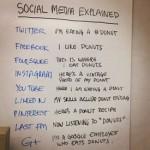 Sociale media uitgelegd